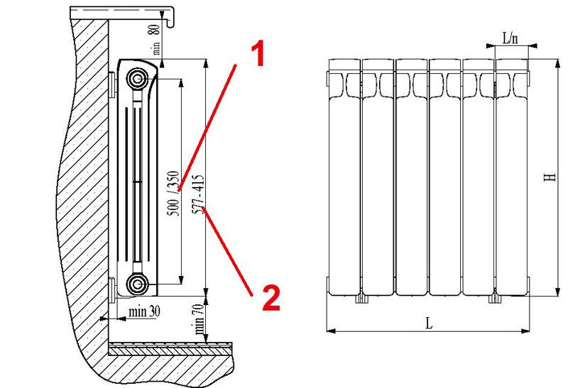 Даже в одной серии необходимо учитывать соответствие модификаций по высоте секций (2), межосевому расстоянию (1), глубине и ширине