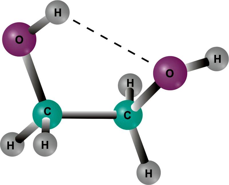 Молекулярная структура этиленгликоля