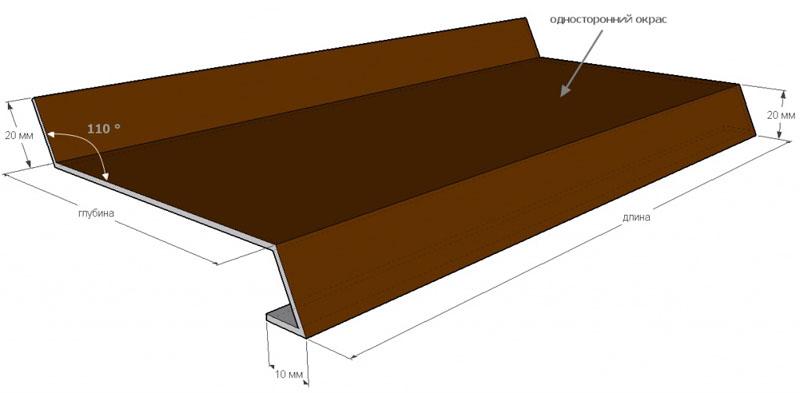 Геометрические параметры оконного отлива, где длина и ширина – значения непостоянные