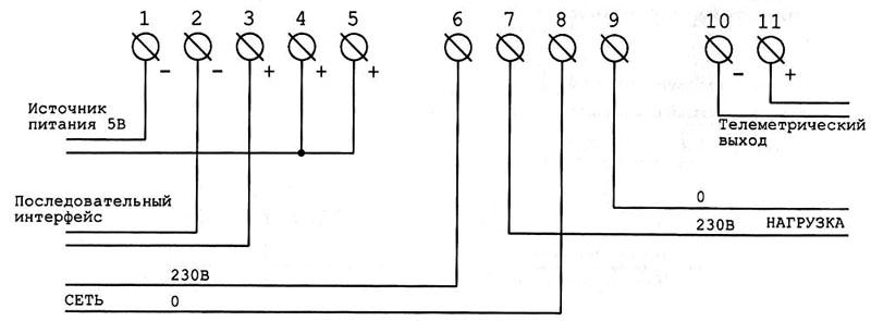 Схема расположения клемм и портов