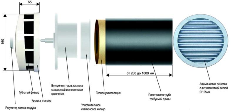 Воздушный клапан с фильтром, расположенным внутри крышки