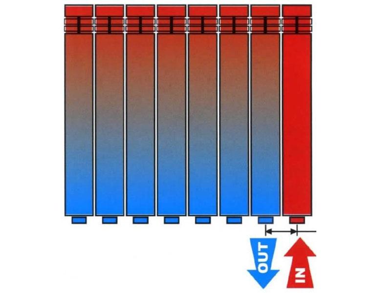Распределение тепла в биметаллическом радиаторе отопления с нижним подключением