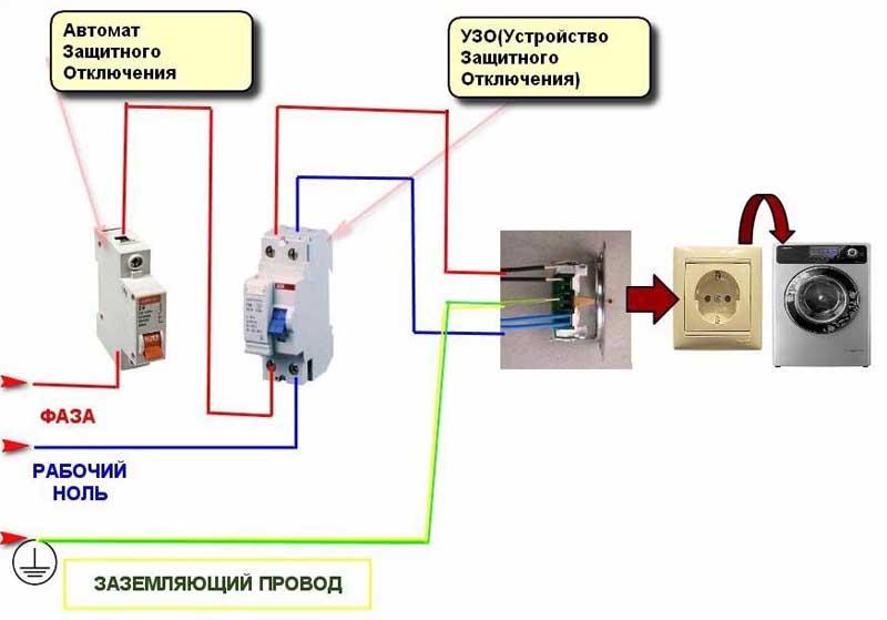 Схема подключения «стиралки» с заземляющим проводом