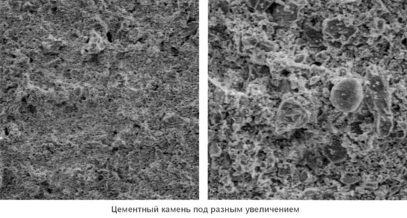 Высокая плотность даёт хорошую прочность железобетону, но также и «обделяет» его теплоэффективностью