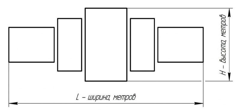 План-схема расположения картины из 5 модулей