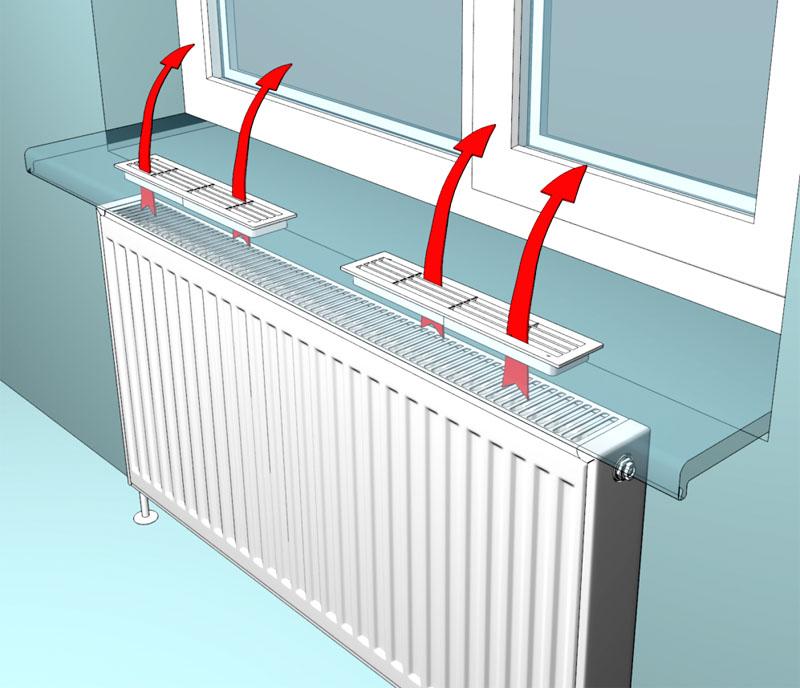 Экран для радиатора отопления на пластиковый стеклопакет