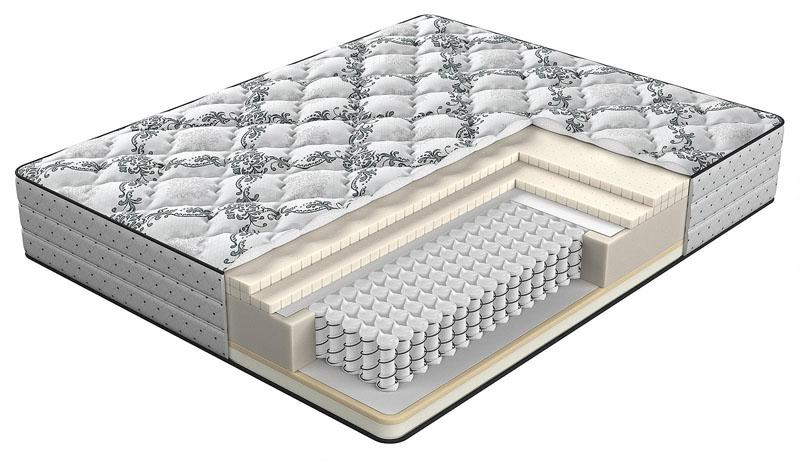 Максимальная нагрузка на одно спальное место −170 кг