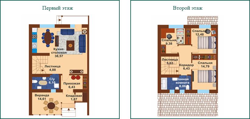 Дом или многоуровневая квартира? Таунхаус − что это такое и насколько это выгодно