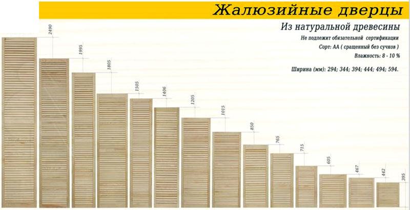 Размеры деревянных жалюзи