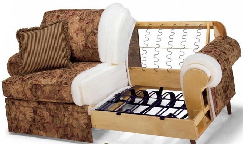 Из чего состоит небольшой диван на кухню со спальным местом
