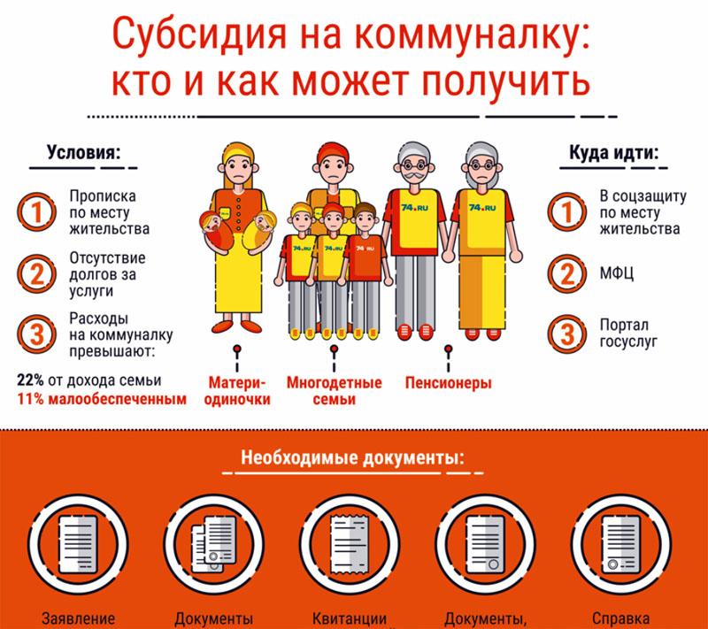 Для отдельных категорий граждан разработаны иные условия расчёта и предоставления возмещения