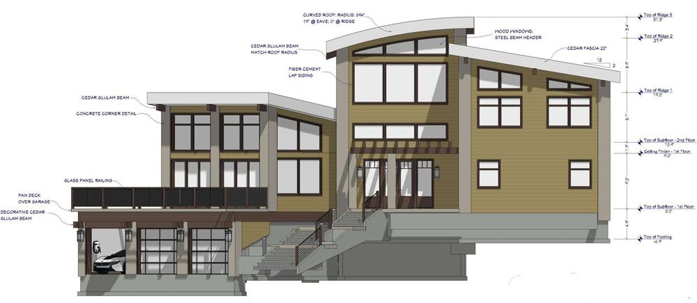 Сервис «Chief Architekt» дополнен опцией многоэтажного архитектурного дизайна
