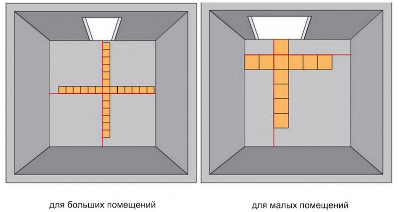 Варианты раскладки кафеля для больших и маленьких ванных комнат
