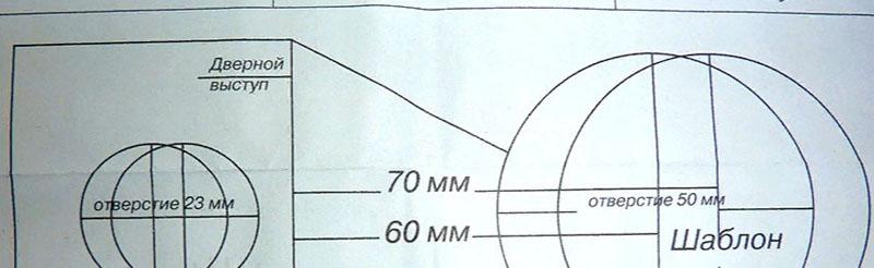 Детальная инструкция по разметке