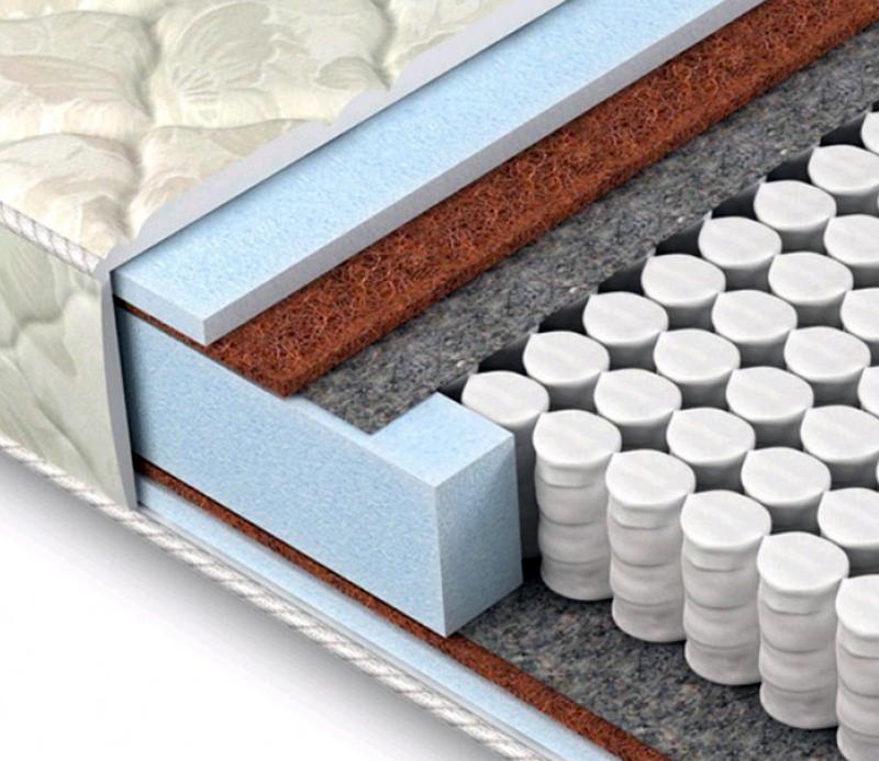 Пенополиуретановый блок с независимыми пружинами