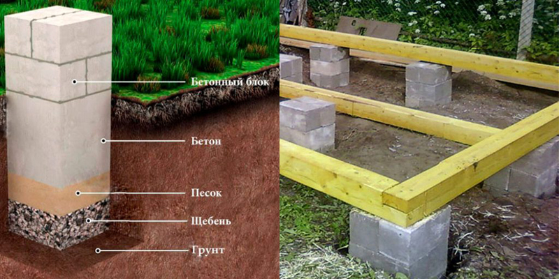 Вариант устройства плавающего столбчатого фундамента с ростверком из деревянного бруса