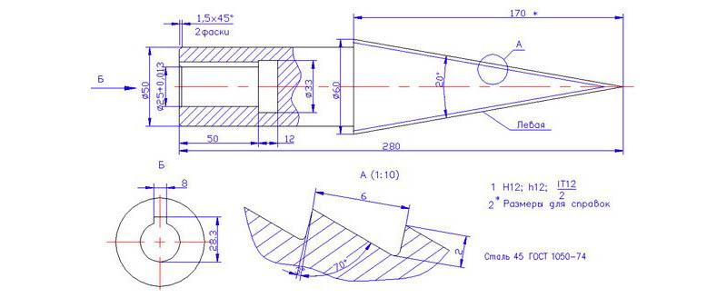 Схема конуса для дровокола
