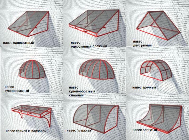 Виды конструкций навесов