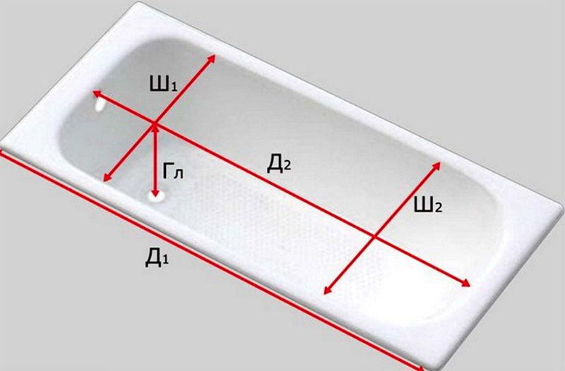 Размеры Ш1 и Ш2 могут не совпадать, если чаша эллипсовидной формы