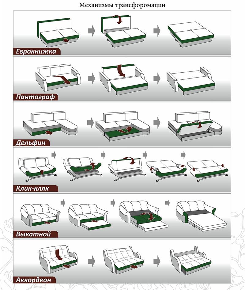 Варианты механизмов диванов