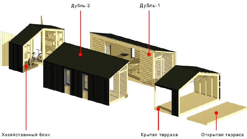 Крыша — односкатная или двускатная — выполняется с углом наклона не более 25°, потолок подшивают снизу к стропилам (чердачное перекрытие отсутствует)