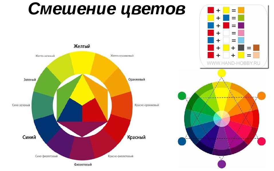 Фиолетовый цвет объединяет два базовых цвета: красный (мужское начало) и синей (женское начало). Именно поэтому его считают мистическим