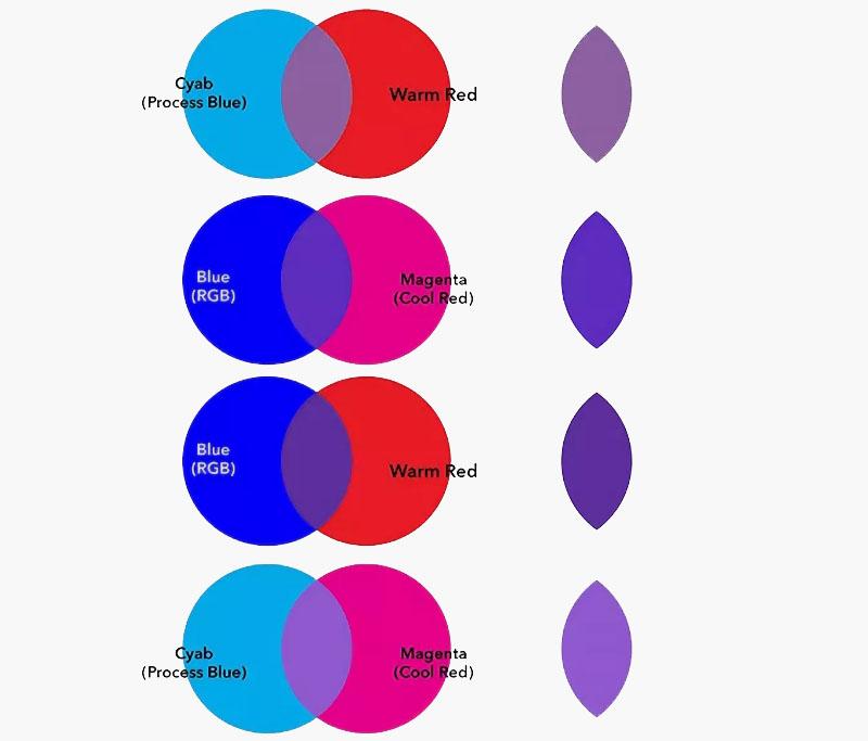 Таблица смешивания оттенков