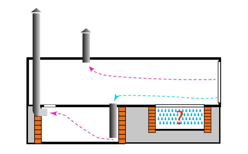 Правильное размещение труб вентиляции в подвале гаража