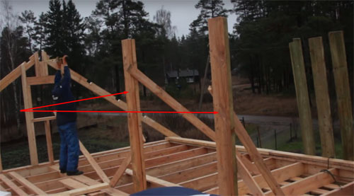 Как построить каркасный дом своими руками: пошаговая инструкция возведения жилища
