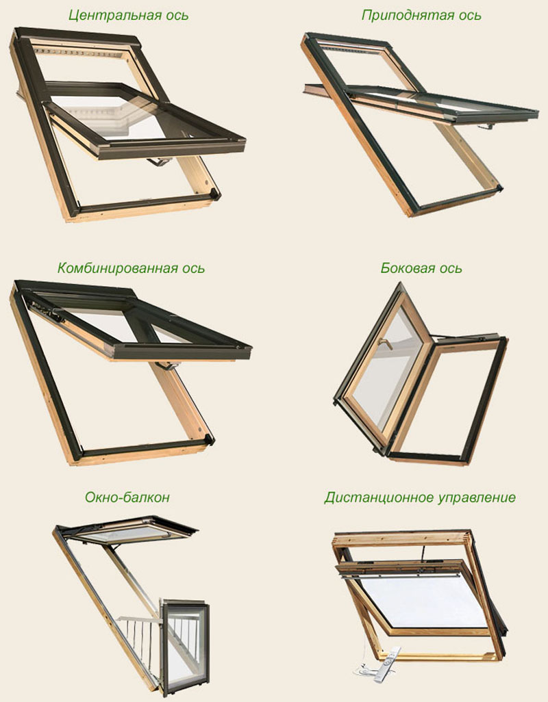 В других же моделях есть одно преимущество: схема открытия окна настолько удобна и комфортна, что нет надобности постоянно думать о том, что об него можно удариться головой. Но при желании можно подобрать мансардное окно с комбинированной системой открывания