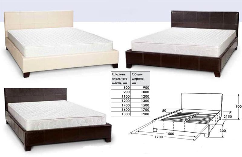 Считается, что оптимальной является ширина кровати в 160 см. В этом случае двое человек среднего телосложения комфортно могут разместиться на сон
