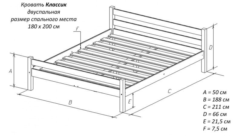 Размеры двуспальной кровати: как не ошибиться при покупке мебели европейских и российских фабрик