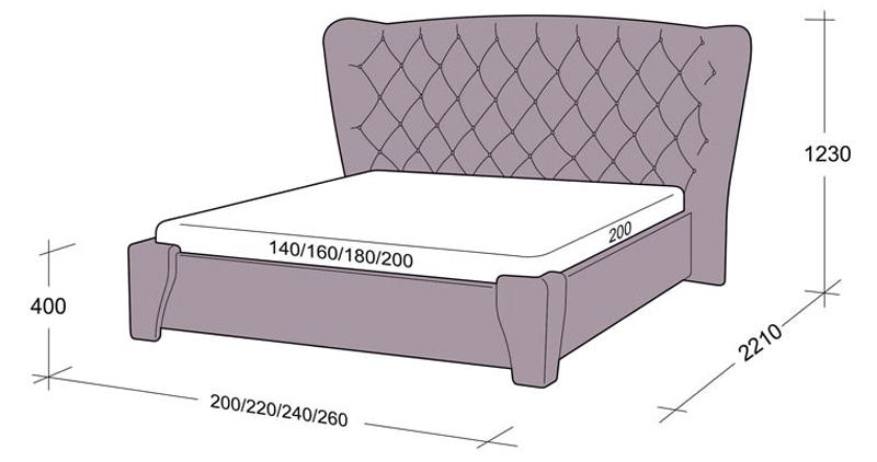 Следует понимать, что такой проект точно не обойдется заказчику дешево, ведь помимо основной работы над кроватью, нужно будет подбирать текстиль, матрас и постельное белье нужных специальных размеров