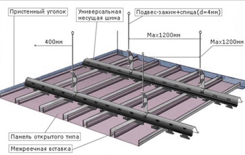 Устройство реечных потолков