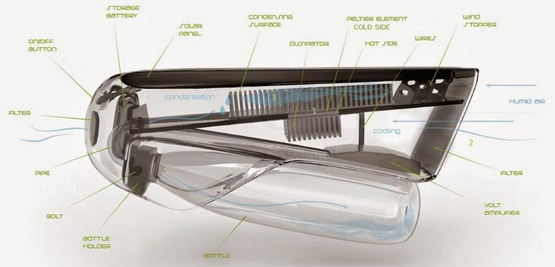 Схема получения конденсата на примере прототипа ёмкости для велосипедистов