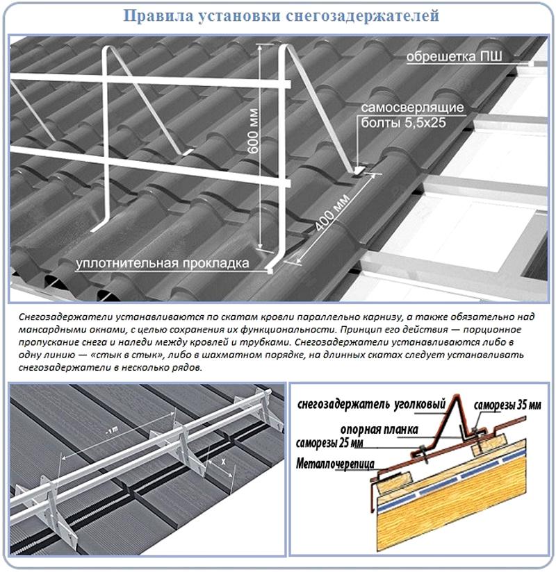 Схема монтажа устройства снегоудержания на металлочерепицу