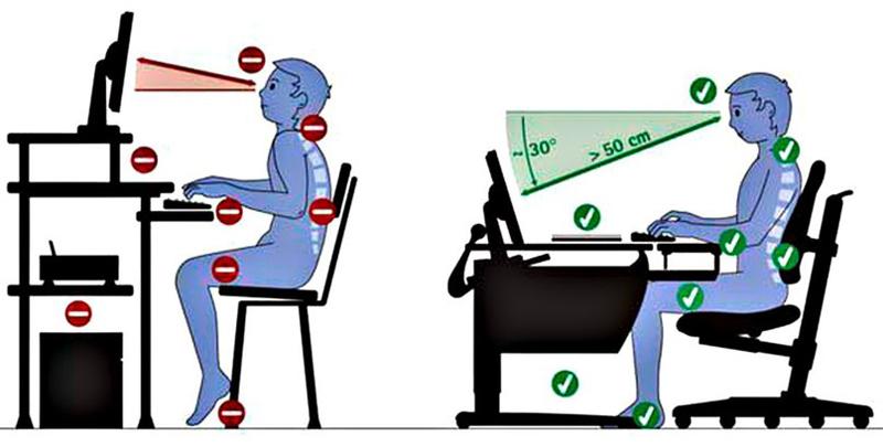 Расположение школьника за столом на обычной и ортопедической модели