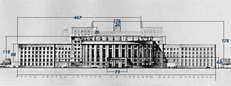 Анализ длин и высот Дома Советов