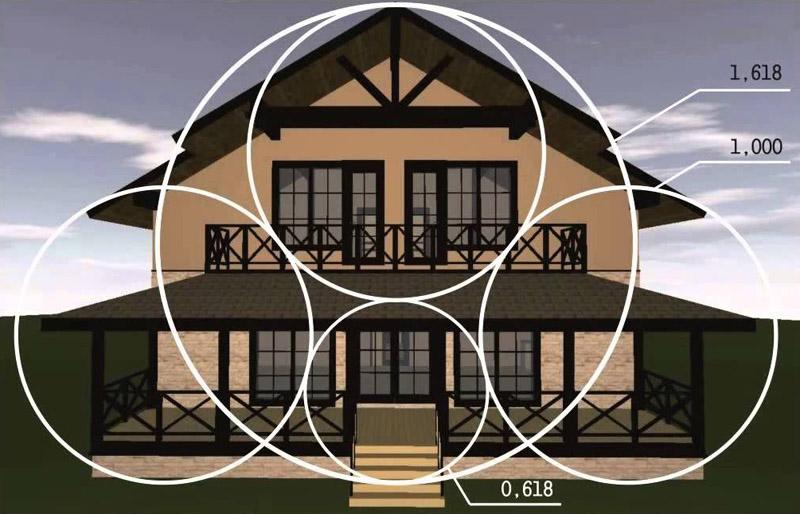 Идеальные пропорции частного дома