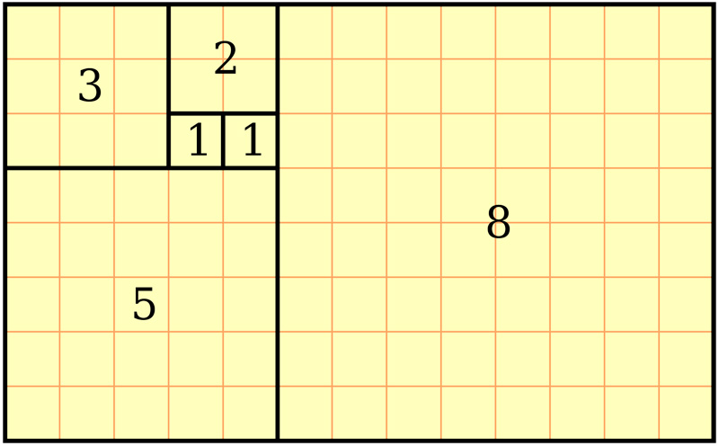 Принцип золотого сечения в прямоугольнике