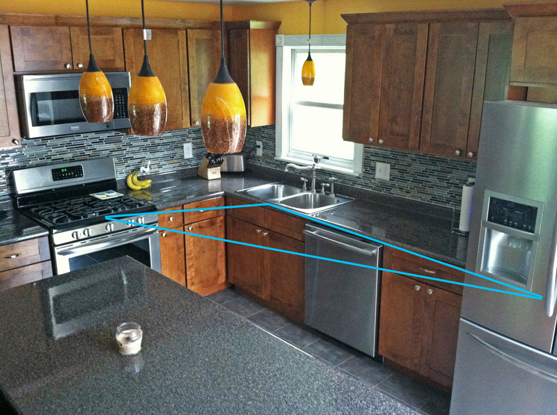 Правило золотого треугольника на кухне