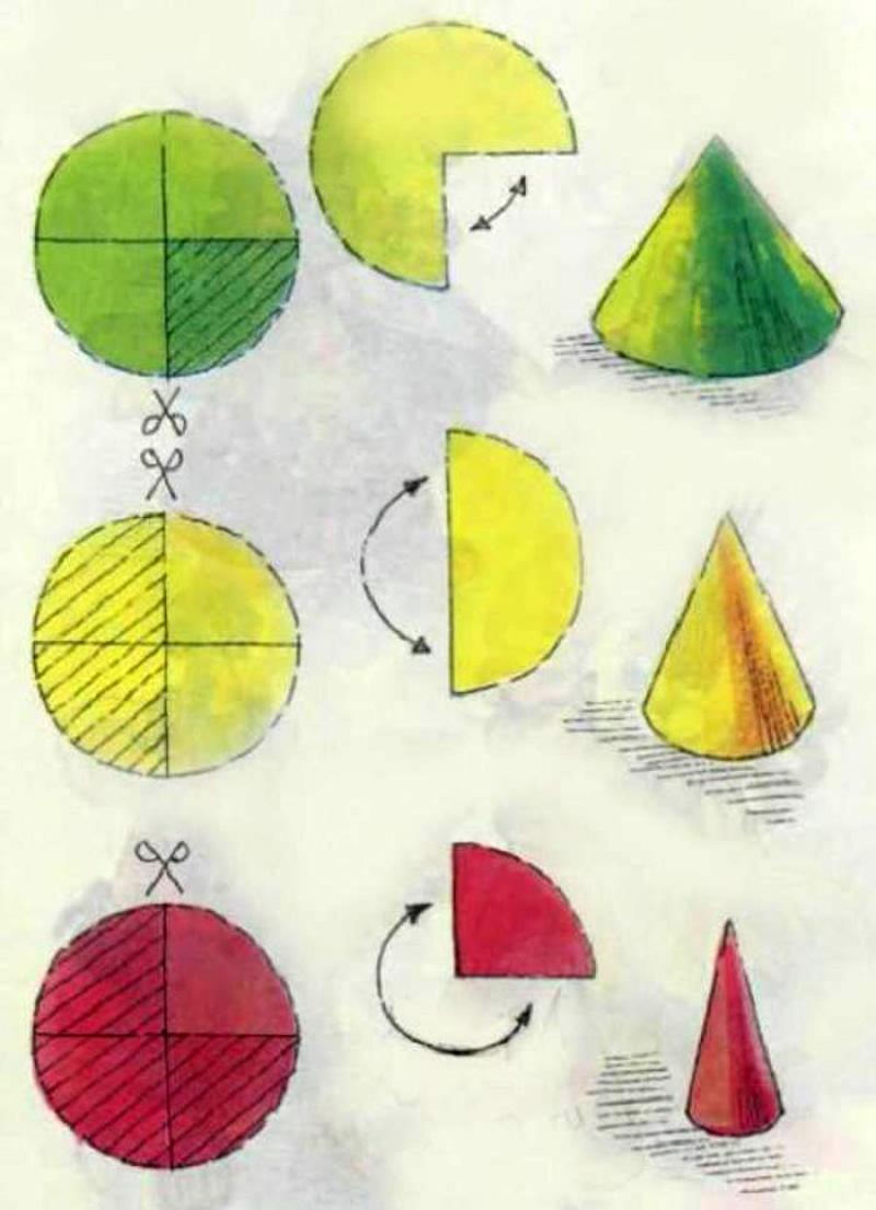 Диаметр ёлочки зависит от размера сегмента