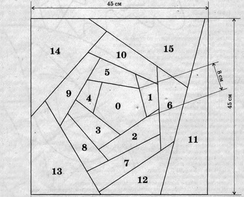 связано пэчворк схемы для начинающих картинки с цифрами поэтапно выставочном зале дома