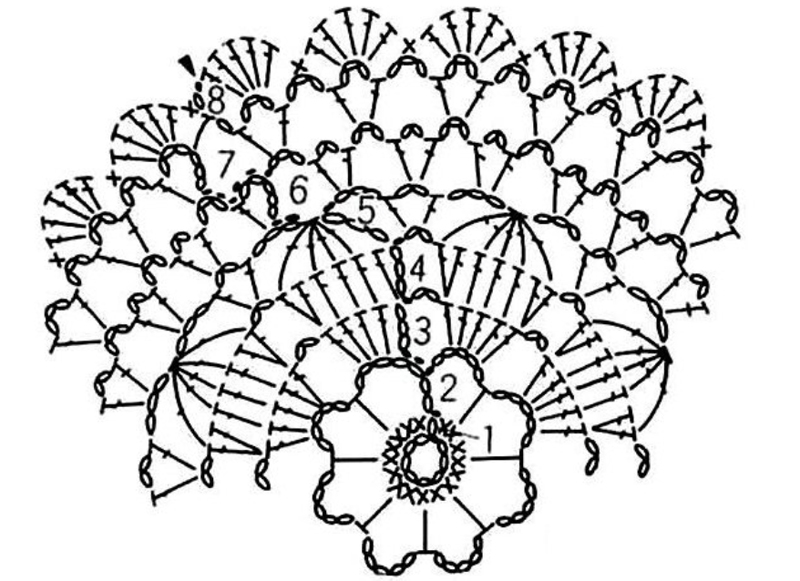 Схема салфеточки, начинать нужно от цифры 1 с центра