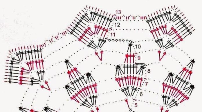 👵Вязание крючком необыкновенных салфеток: простые и красивые схемы с пошаговым описанием