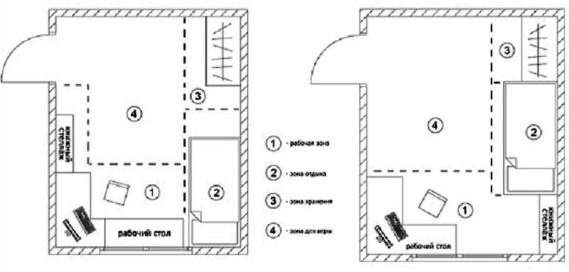 Расположение спального места напротив двери