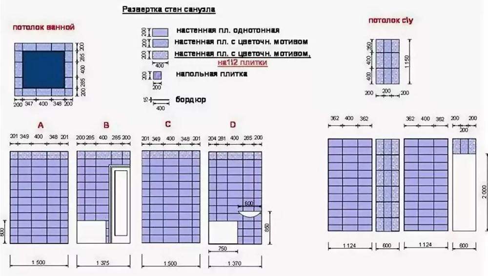 Схема расчёта плитки в ванную и туалет