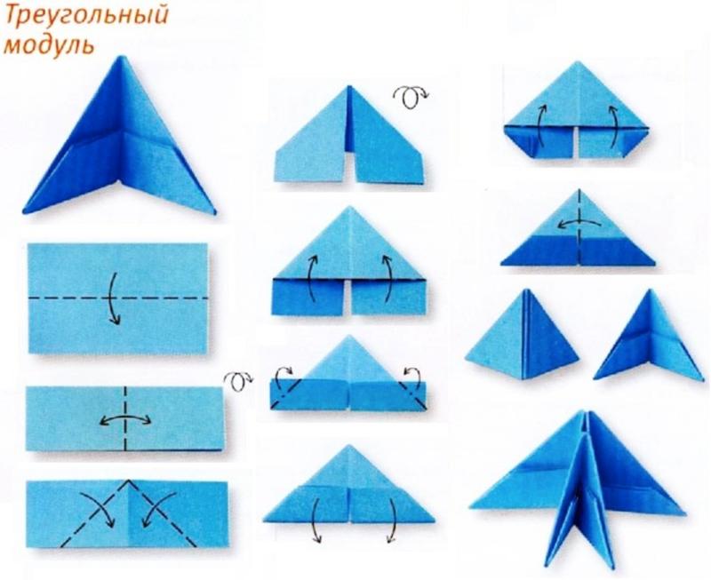 Мастер-класс по заготовке модуля для оригами
