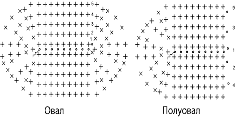 Схема вязания крючком нижних лап