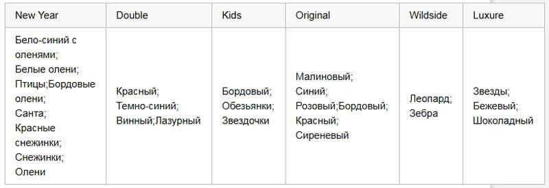 В таблице мы указаны названия коллекций и варианты ткани, входящие в их состав